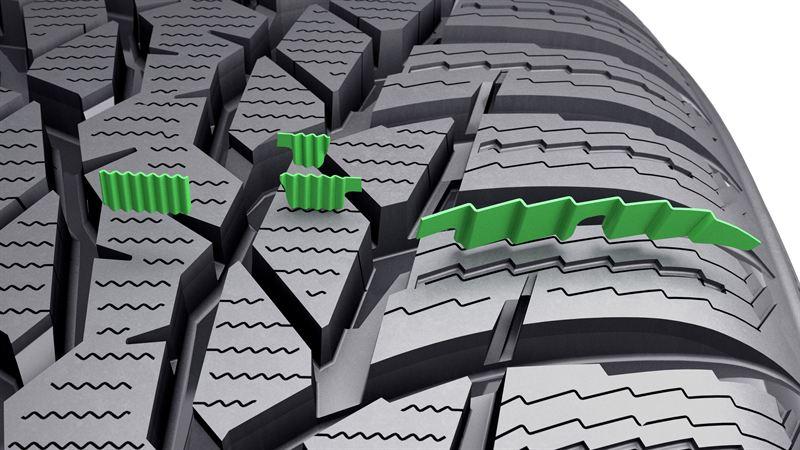nokian optimized sipe system nokian wr d4 nokian tyres. Black Bedroom Furniture Sets. Home Design Ideas