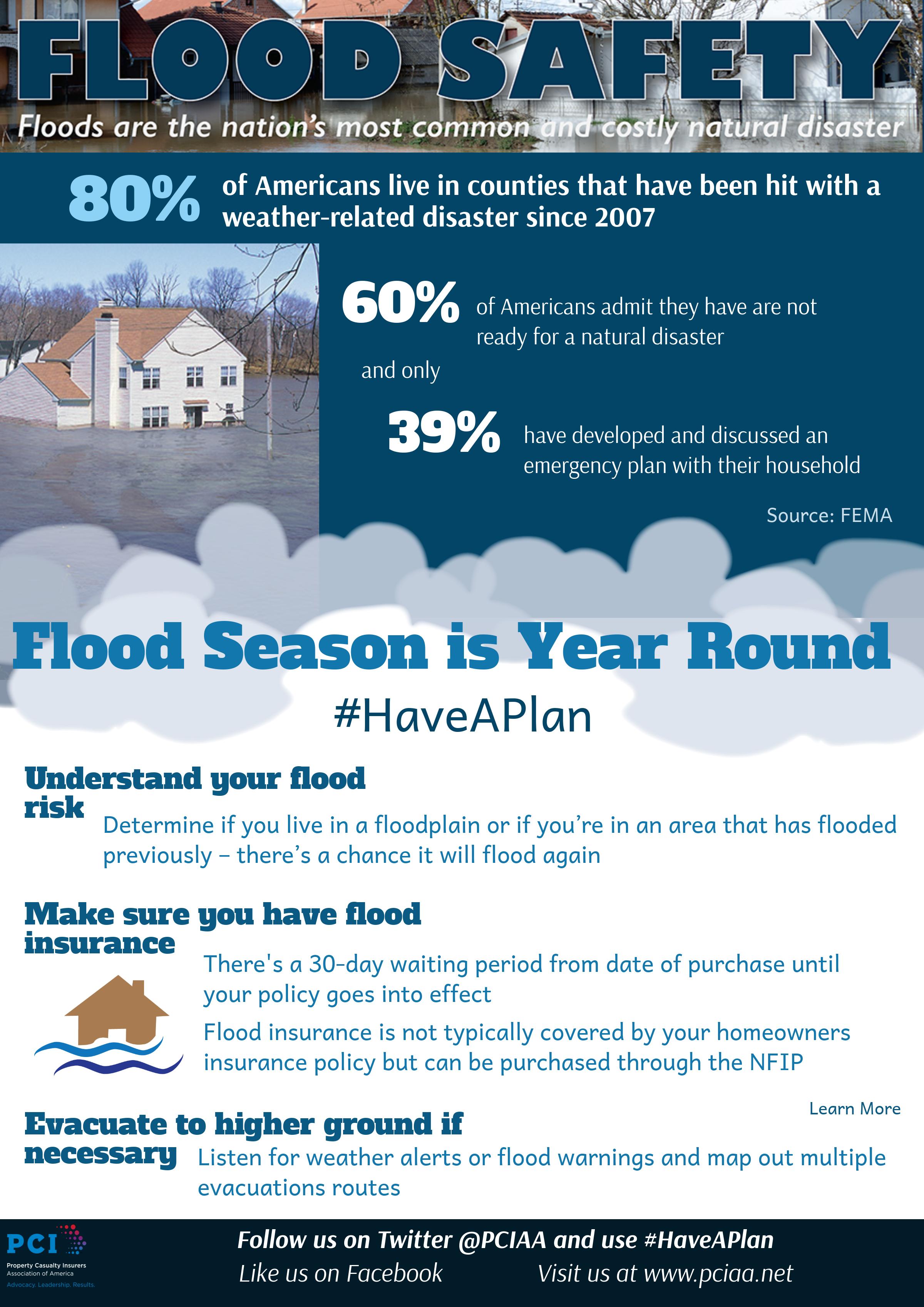 flood preparedness 2018 property casualty insurers association of