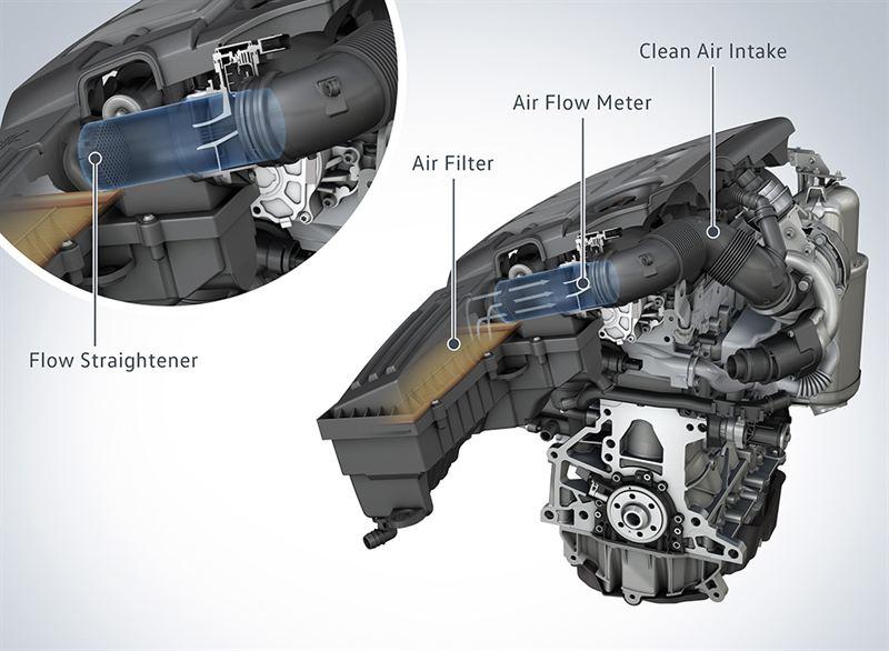 Flow transformer