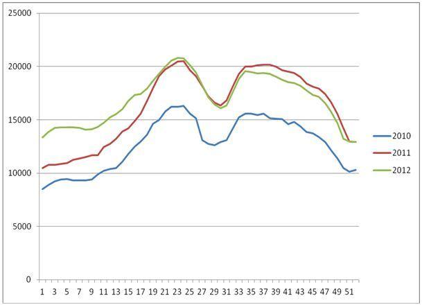 priser bostadsrätter stockholm