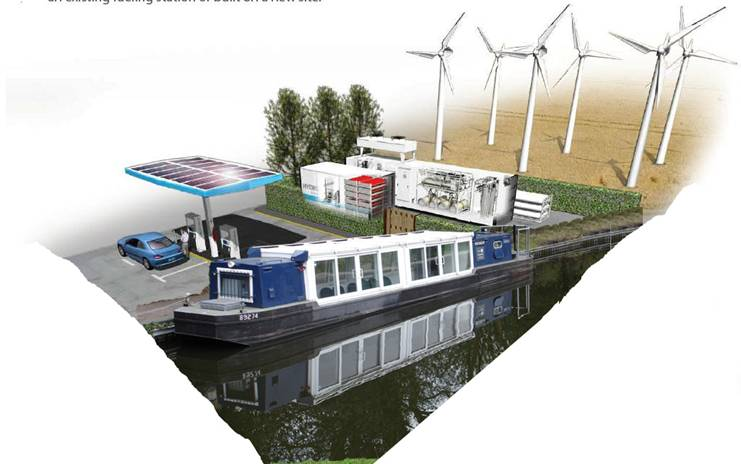 http://The%20Ross%20Barlow%20Hybrid%20Canal%20Boat%20powered%20by%20Nilar