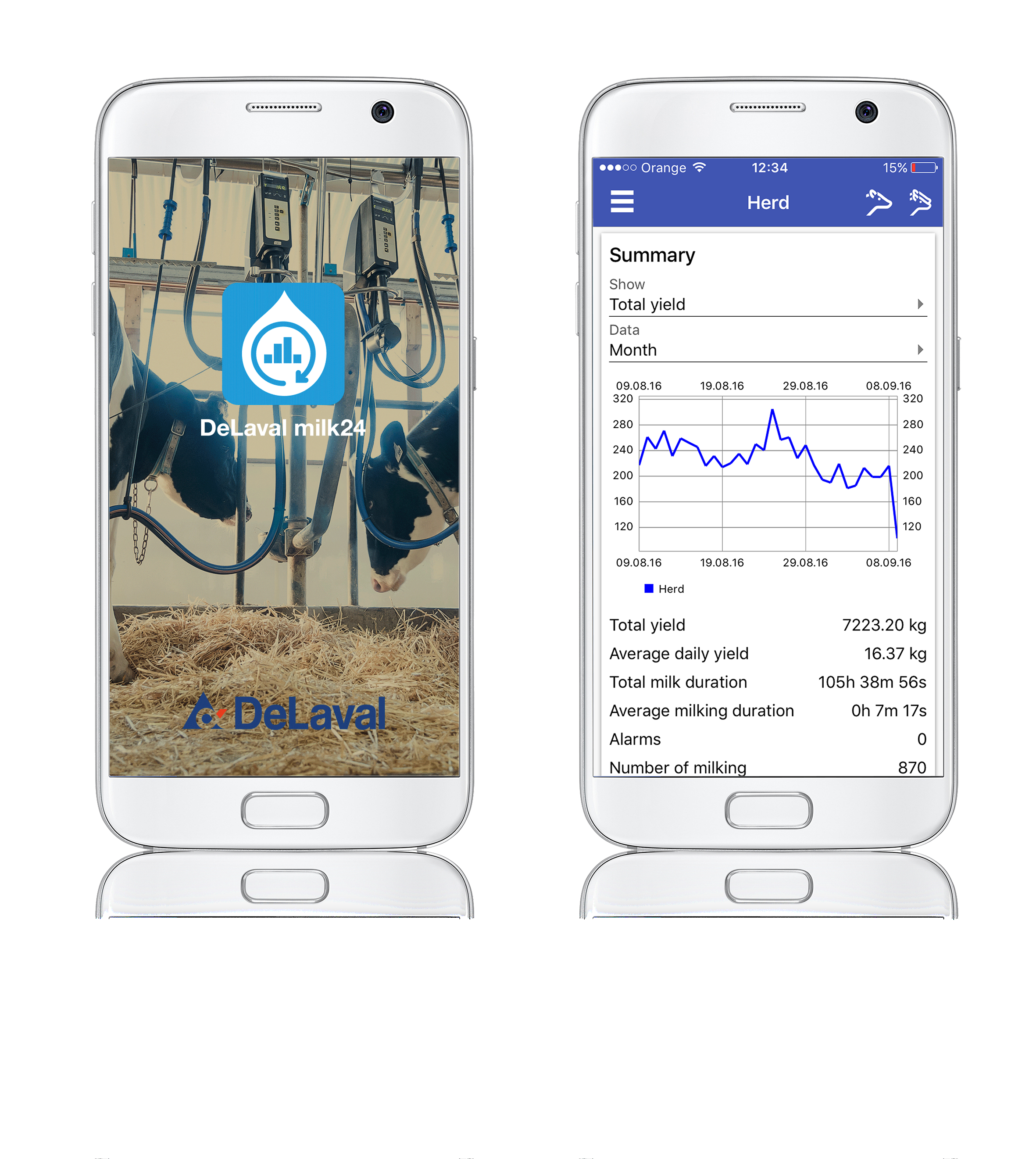 high resolution phones del milk app posters delaval international ab