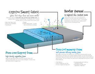 BuddyRest Launches Latest In Cutting Edge Sleep Technology ...