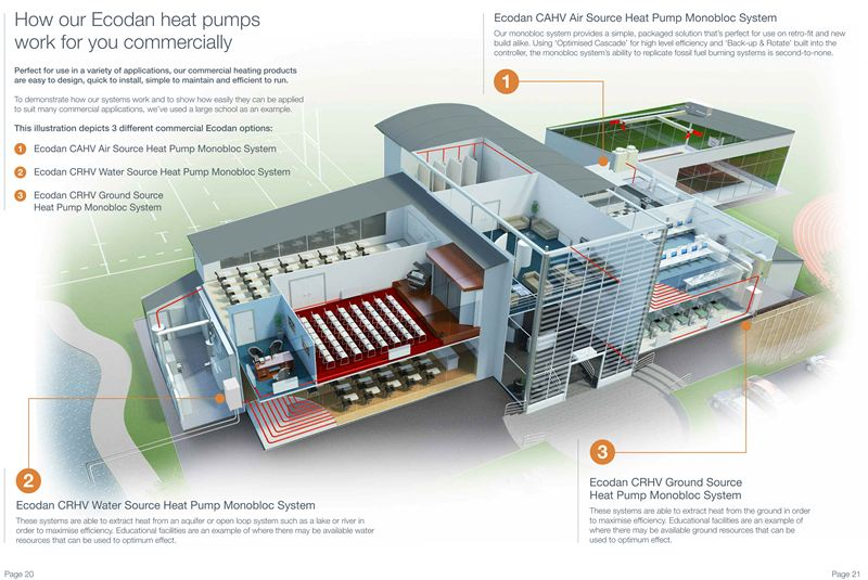 Brochure showcases energy saving potential of commercial Ecodan heating - Mitsubishi Electric ...