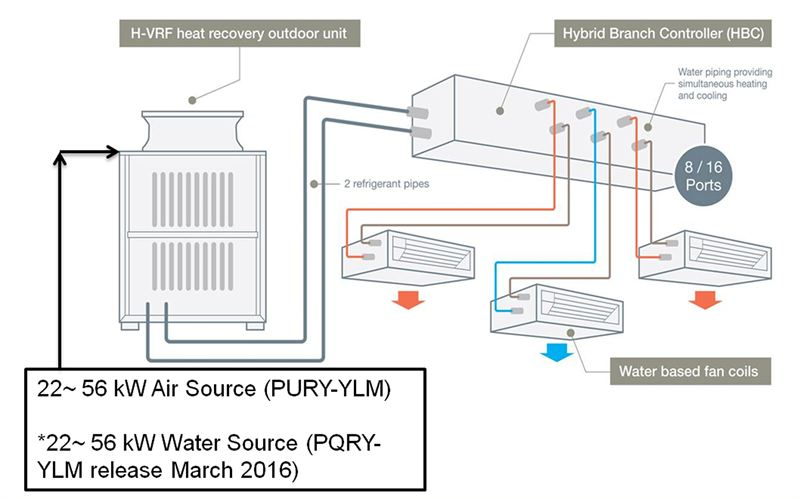 P 422 Sp16 Wall Mounted Electric Fire additionally Split System Heat Pump Piping Diagram furthermore 8442394 additionally Debate 2 0 Should Air Conditioning Be e Uncool together with Air Handling Units. on electric cooling and heating units