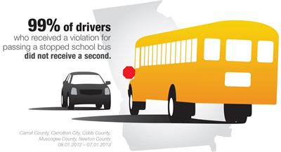 ... Safety Campaign for National School Bus Safety Week - American Traffic