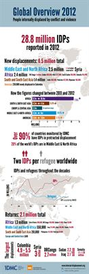 infographic-go-2012-en