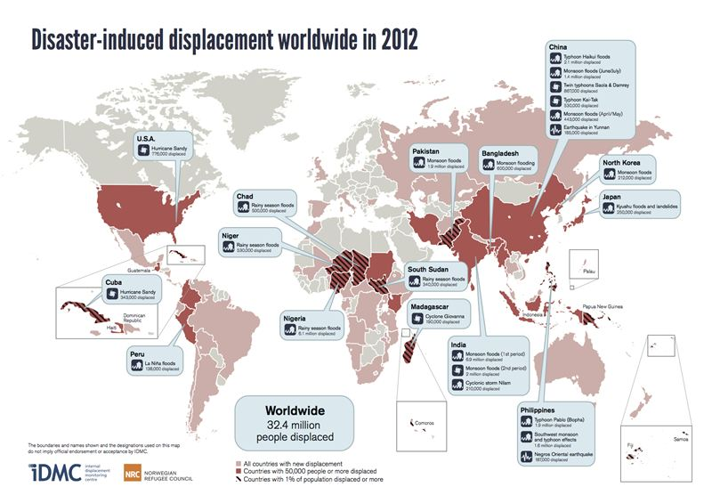 Displaced By Disasters Million People Uprooted In Both Rich - Rich and poor countries