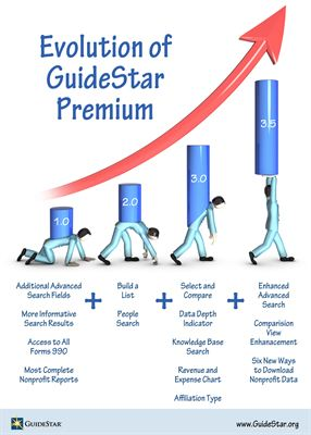 Evolution of GuideStar Premium Infographic