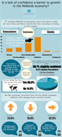 Cranfield Survey Infograph