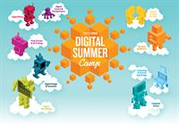 Techmix Digital Summer Camp