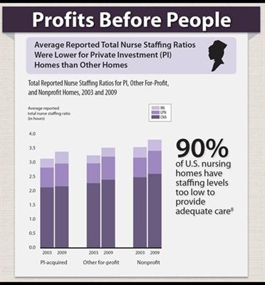 profits before people