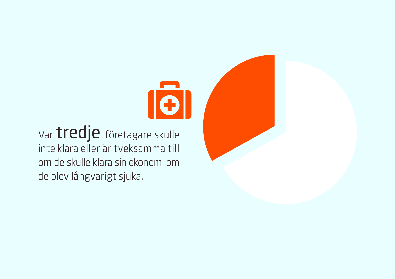 e-dokument swedbank