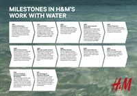 Milestones in H&M:s work with water