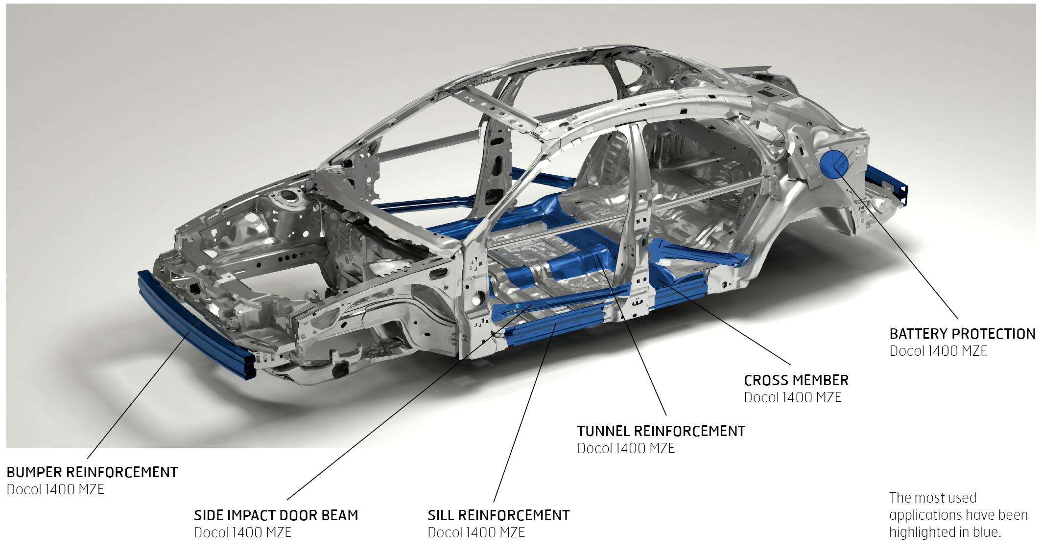 Sheet Metal Car Parts