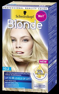 blonderingsmedel som inte sliter på håret
