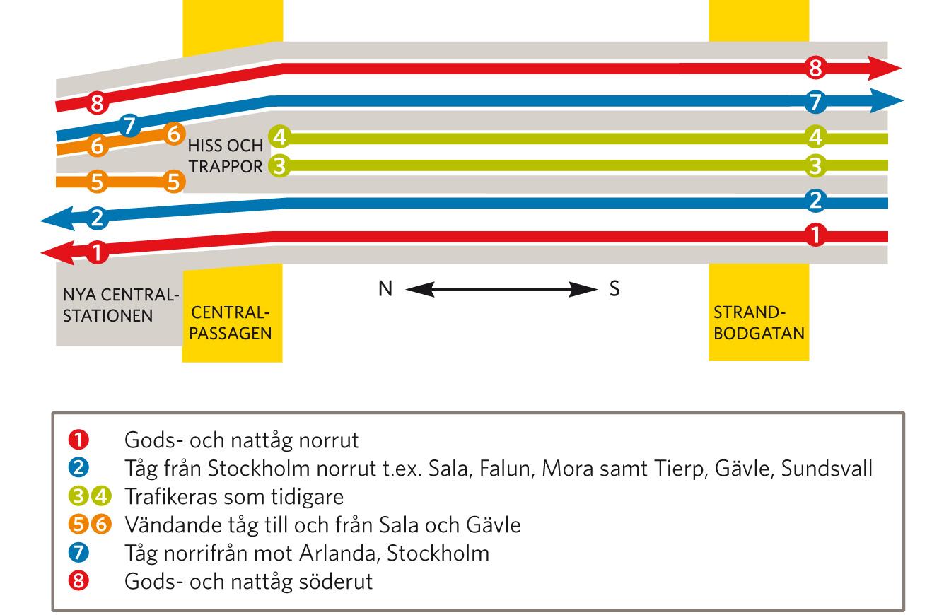uppsala centralstation karta