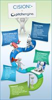 Social Publish Infographic