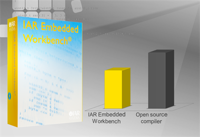 IAR Embedded Workbench for ARM Cortex-M0