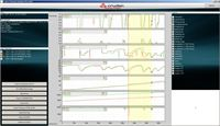 Telemetry Analyzer Pro