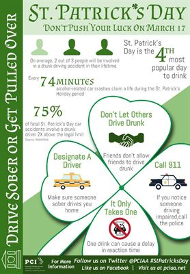 5327a6ff3 CHICAGO- If you're traveling by car to St. Patrick's Day festivities this  year, remember to drive responsibly and avoid two of the biggest hazards on  the ...