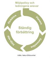 """<p><span style=""""font-size:11pt""""><span><span><strong><span style=""""font-family:verdana,geneva"""">Acrinova har påbörjat arbetet för en miljöcertifiering. Primärt gäller det att färdigställa ett miljöledningsverktyg och arbeta fram regelverk för i huvudsak tre områden inom Acrinovas miljöarbete.</span></strong></span></span></span></p>"""
