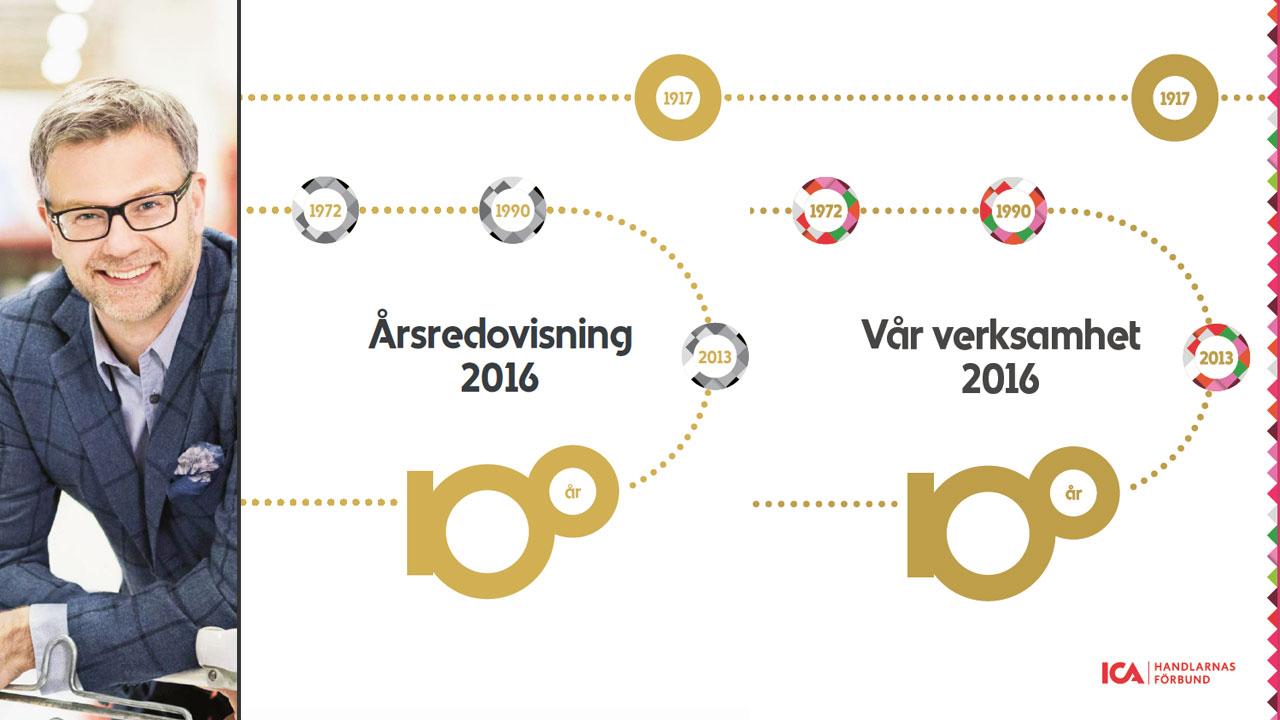 ICA-handlarnas Förbund publicerar årsredovisning och verksamhetsberättelse för 2016