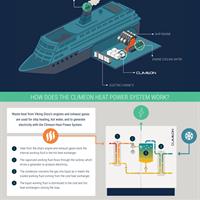CLIMEON Maritime Process Diagram English