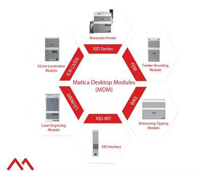 Matica's new MDM architecture brings whole new meaning to 'modular