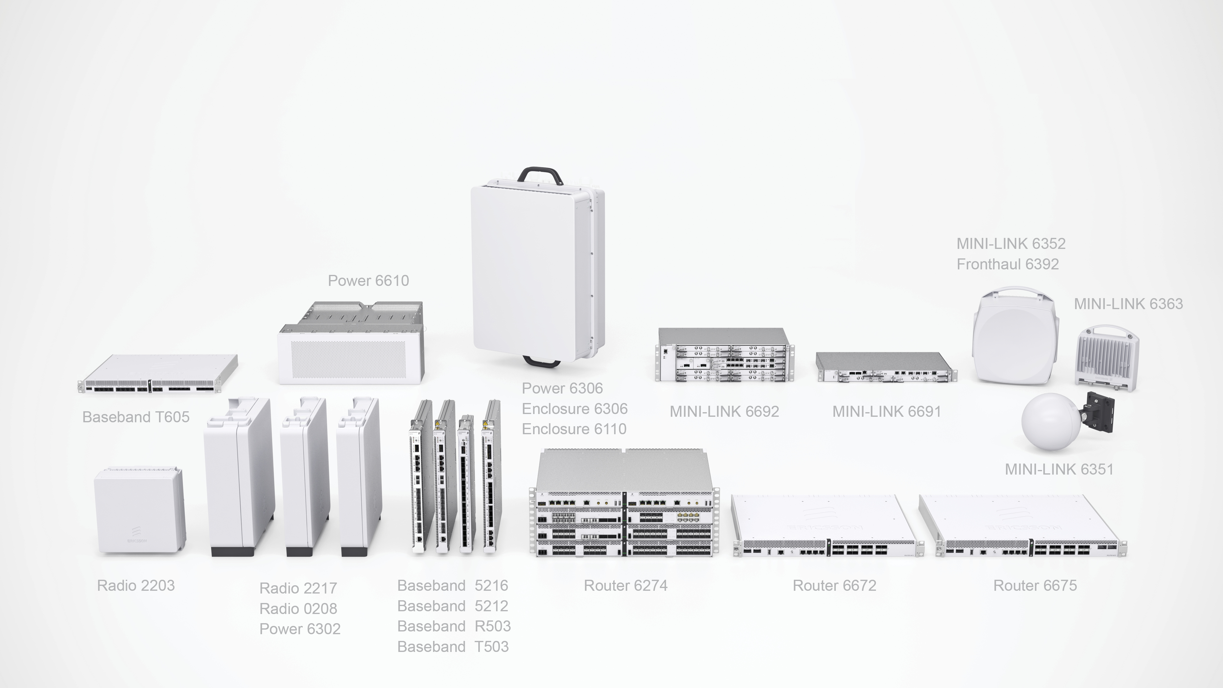 Cisco 3g microcell manual