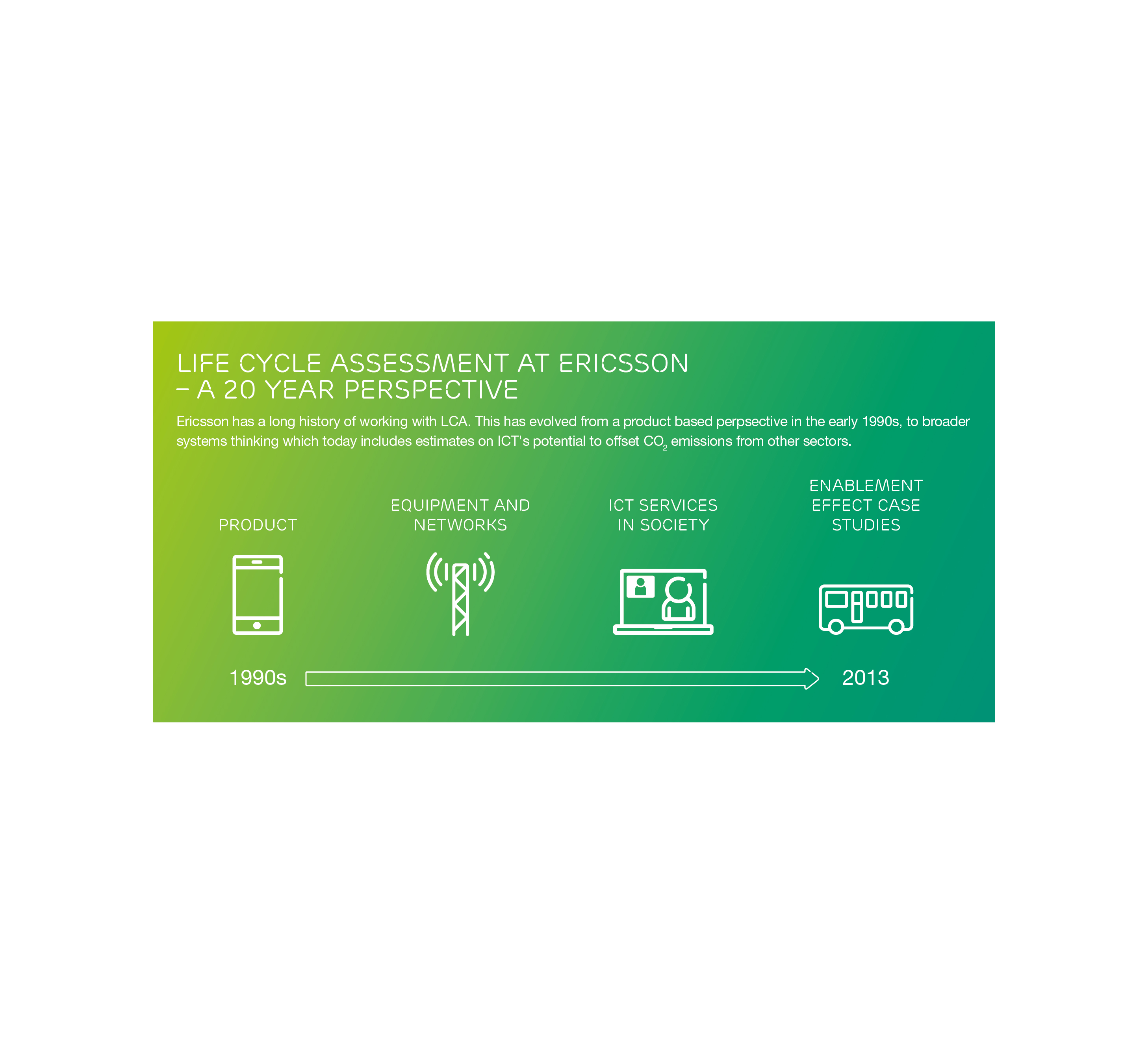 Life cycle assessment at Ericsson JPEG