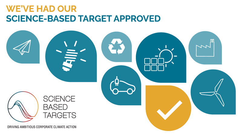 Science Based Targets approved