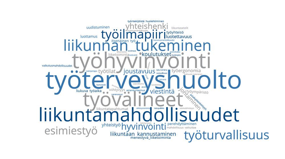 Kiilto Oy:n ja KiiltoClean Oy:n henkilöstötutkimuksessa työntekijöiltä eniten kiitosta keränneet aiheet