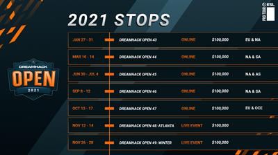 Esl 2021 highlights csgo betting csgo betting snipeswipe