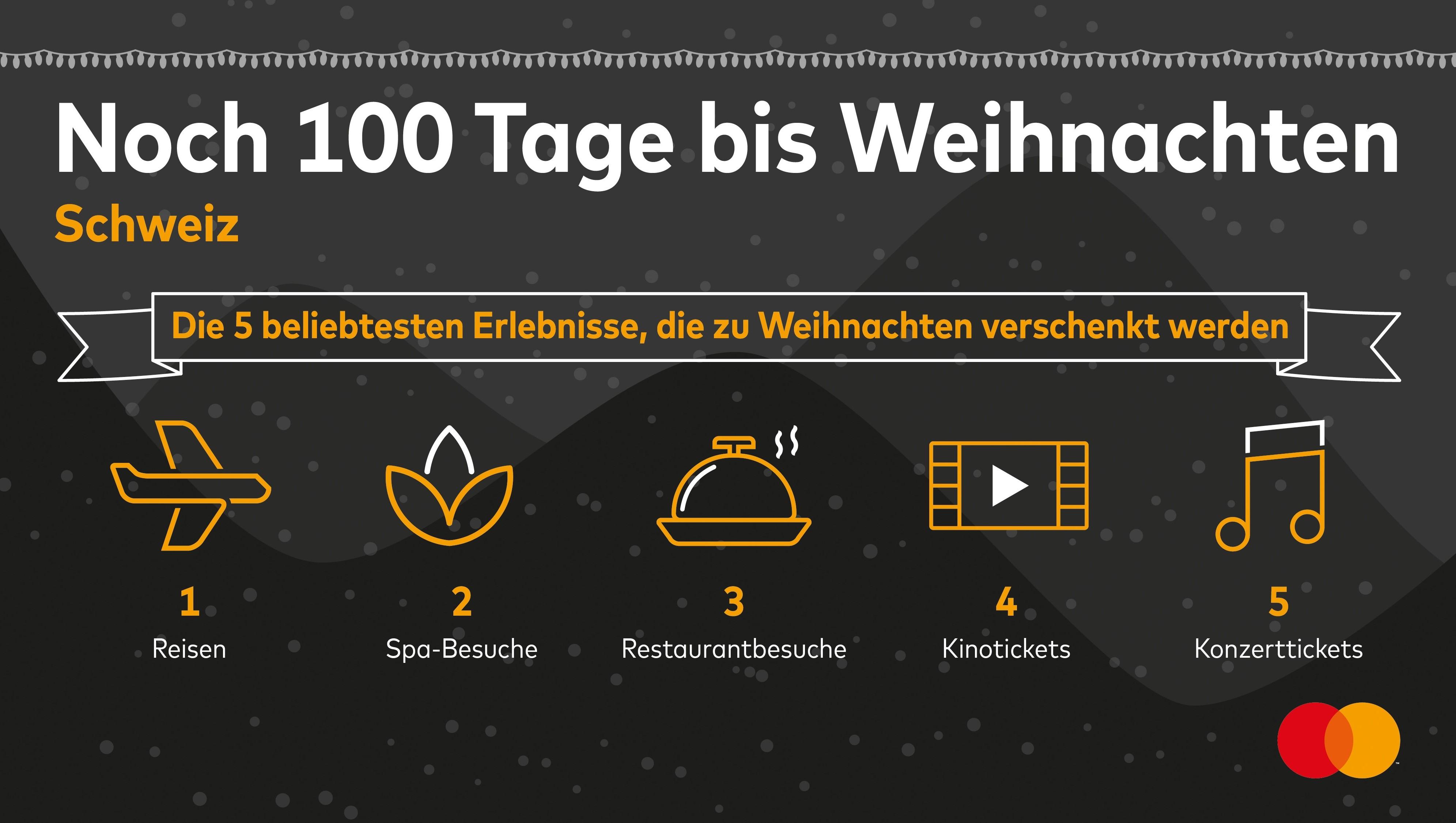 Tage Bis Weihnachten.Noch 100 Tage Bis Weihnachten Schweizer Starten Ihre