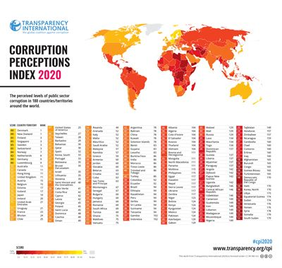 2020 Corruption Perceptions Index reveals widespread corruption is weakening COVID-19 response, threatening global recovery - Transparency International