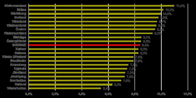 Diagram Andel barn som lever i familjer dr minst en frlder har skulder eller en pgende skuldsanering hos Kronofogden