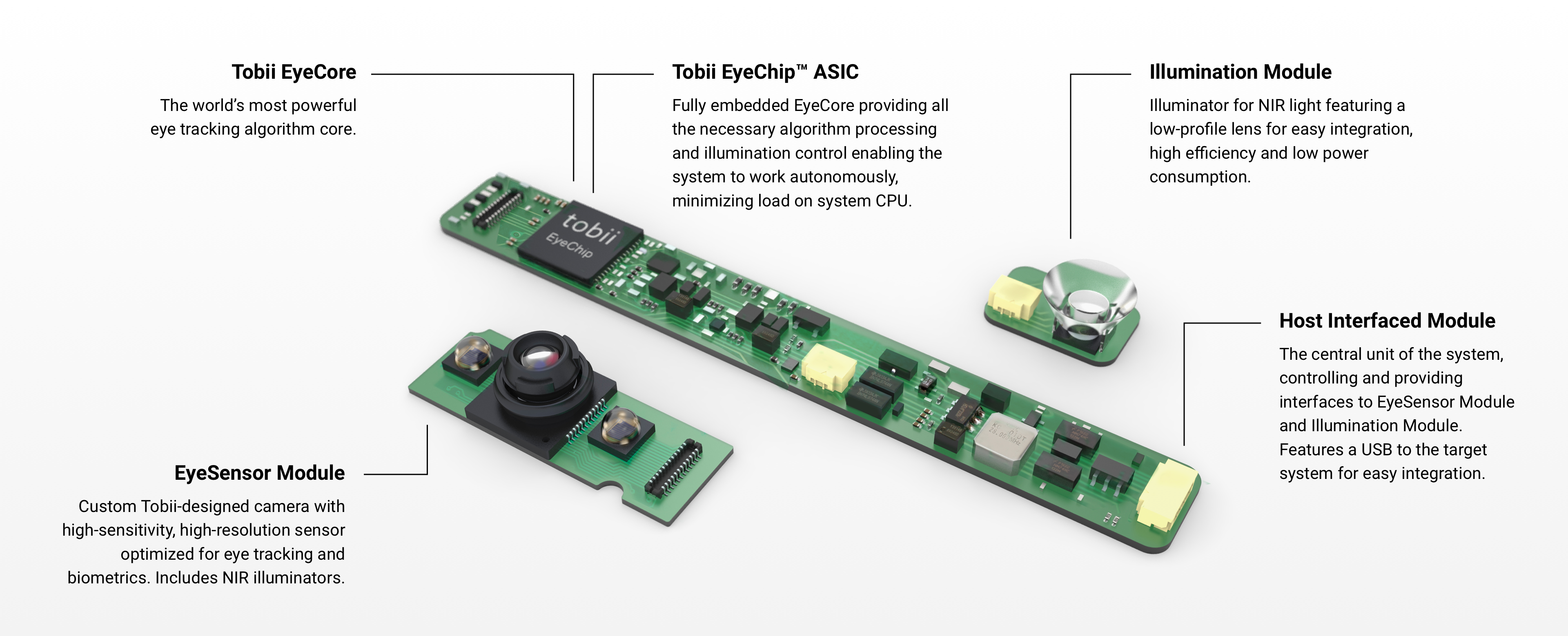 Tobii Announces Next Generation Is5 Eye Tracking Platform Microcontroller Based Electronic Controlled Security System Contacts