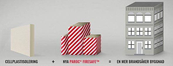 Paroc FireSafe brandskydd fr brnnbara isoleringsmaterial