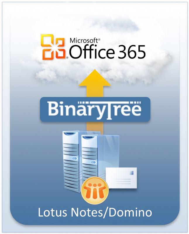 Microsoft Selects Binary Tree S Software Binary Tree