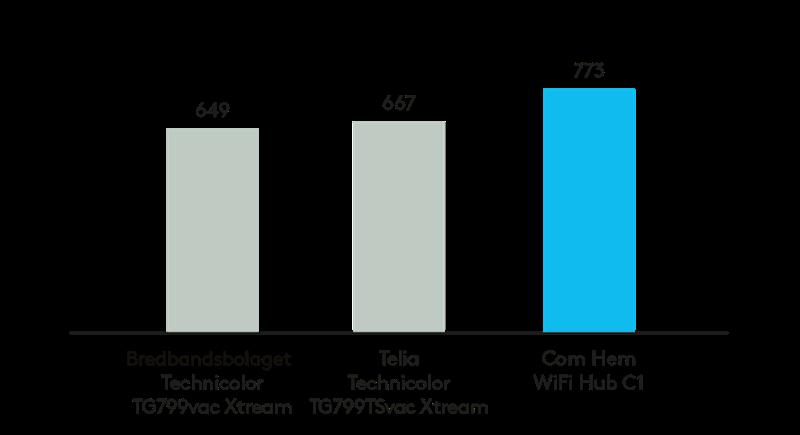 bredbandsbolaget vs telia