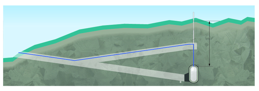 HYBRIT: Översiktsbild av bergrumslager LRC för fossilfri vätgas i Luleå.