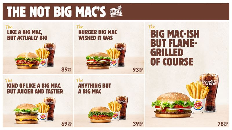 VAD KOSTAR EN BIG MAC