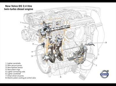 Uusittu D5-moottori lupaa tehokkaampaa suorituskykyä ja