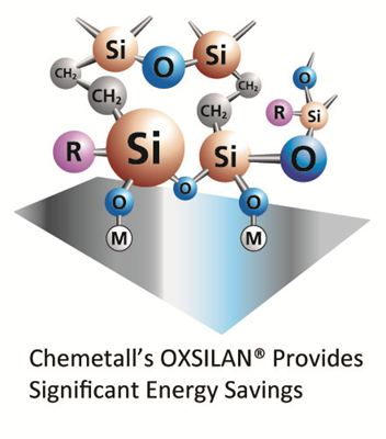 Chemetall's OXSILAN® Pretreatment Provides Significant